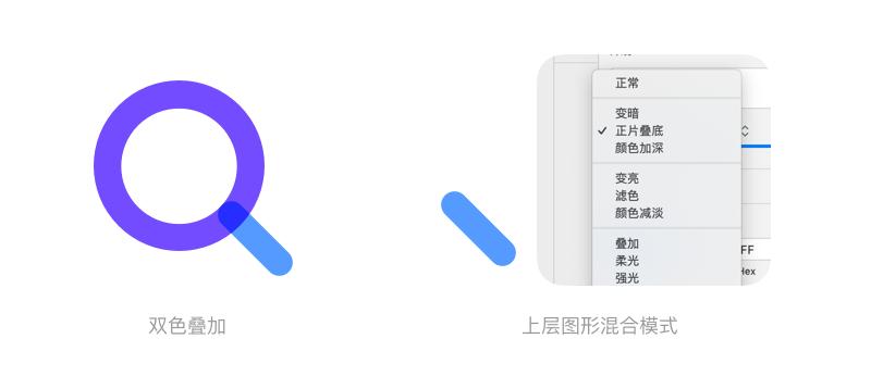 面型图标的设计样式解析