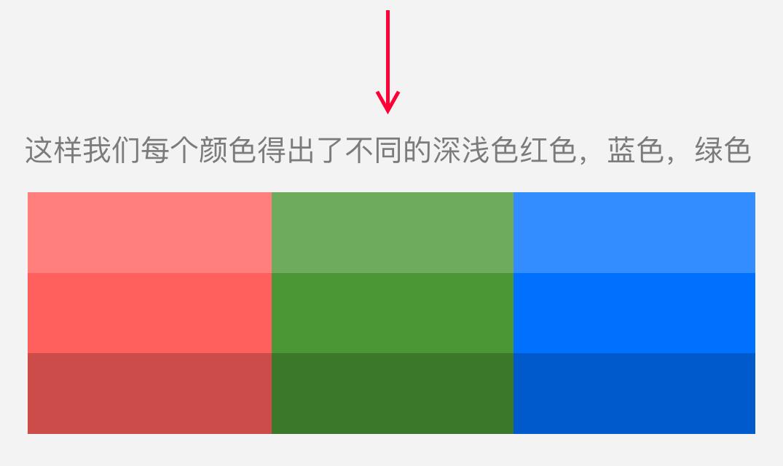 简单高效的色板定义技巧