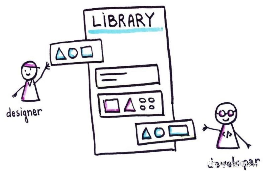 移动端通用组件库搭建的思考与经验