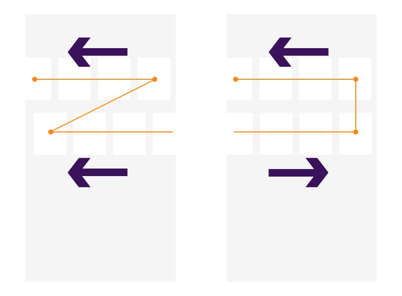 """界面设计中关于""""左""""和""""右""""的思考"""